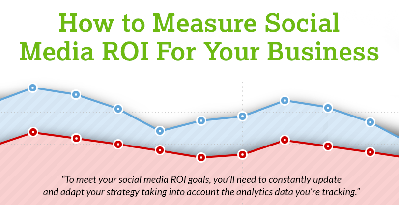 how-to-measure-social-medial-roi-for-your-business