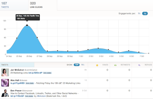 twitter-analytics-14twitter-analytics-website-analytics-link-clicks