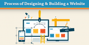 Process-of-Designing-and-Building-a-Website