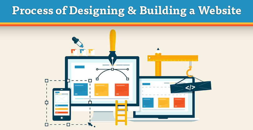 Thepixel the process of website design building for Building design website