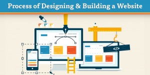 the-process-of-designing-and-building-a-website-TW
