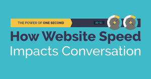 how-website-speed-impacts-converstation-fb