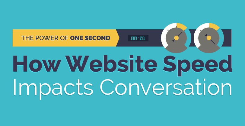 how-website-speed-impacts-converstation