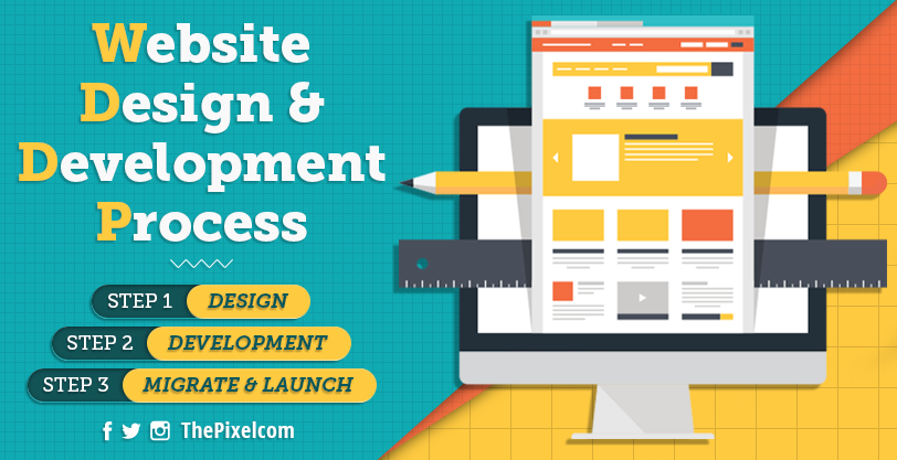 Website_Design_and_Development_Process