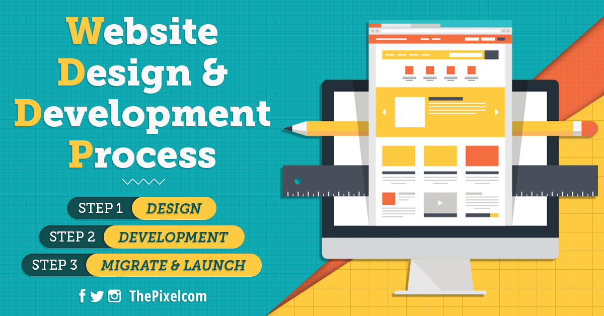 the process in developing and designing a web page Following a detailed website design and development process can speed up  your work and help your client understand your role in the project.