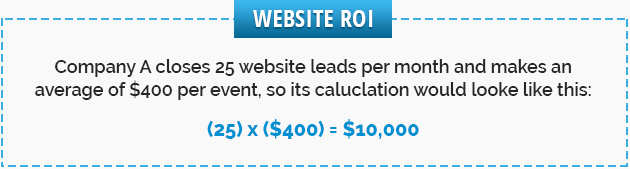 measuring-your-web-site-roi
