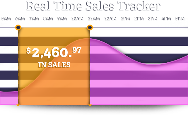 mobile-app-real-time-sales-tracker