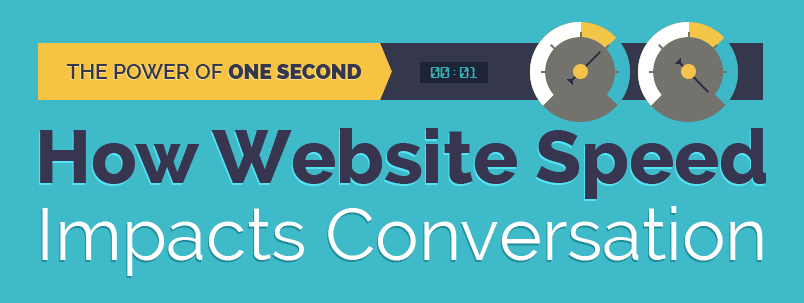 The Power of One Second How Website Speed Impacts Conversation