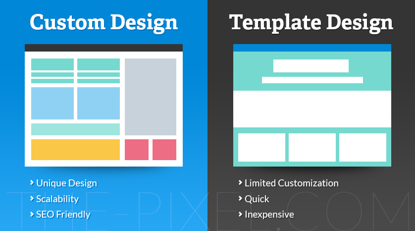 custom-design-vs-template-design