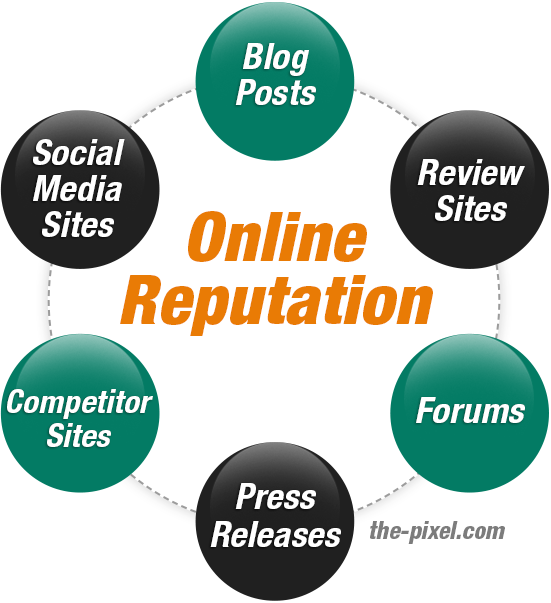 online-reputation-management-solutions-for-your-small-business