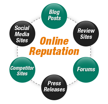 online-reputation-solutions