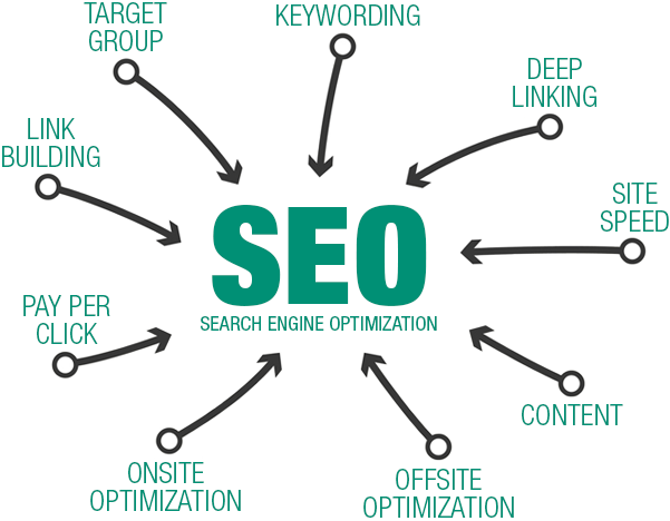 seo-search-engine-optimization-solutions