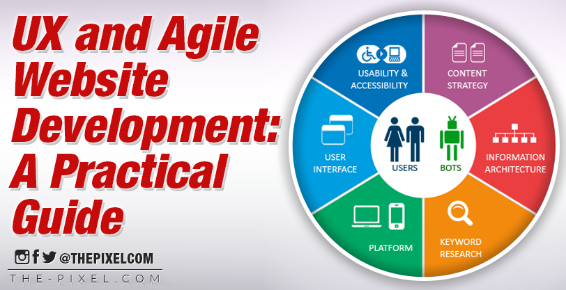 UX and Agile Website Development A Practical Guide