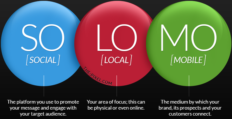 What-is-Social-Local-Mobile-SO-LO-MO-and-Why-is-it-important-to-Marketers