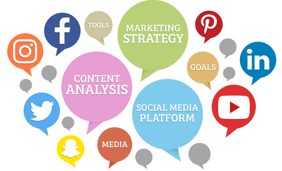 social media marketing business services