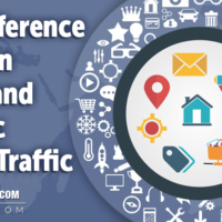 Difference Between Direct and Organic Search Traffic Sources