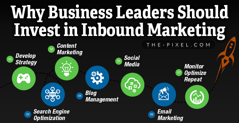 Why Business Leaders Should Invest in Inbound Marketing