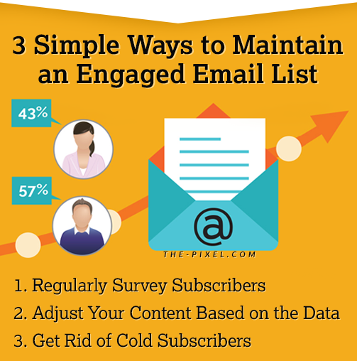 3 Simple Ways to Maintain an Engaged Email List