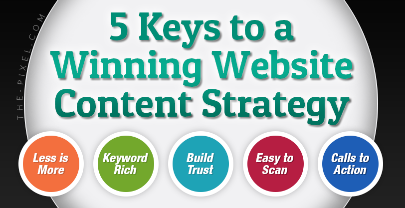 5-Keys-to-a-Winning-Website-Content-Strategy