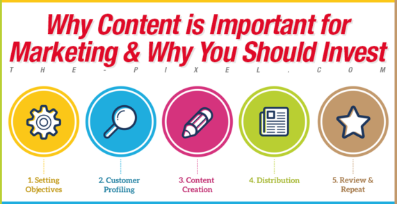 Content_Marketing_Importance