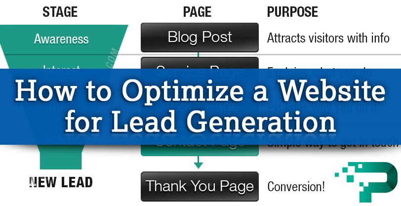 Optimize Website for Lead Generation