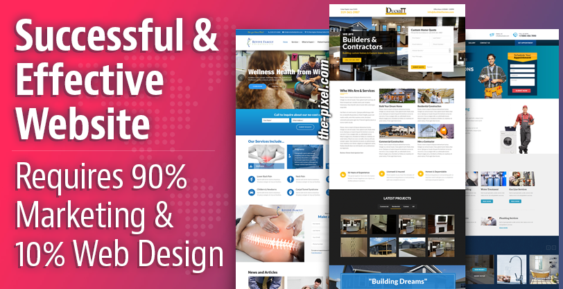 Successful and Effective Website Requires 90% Marketing & 10% Web Design