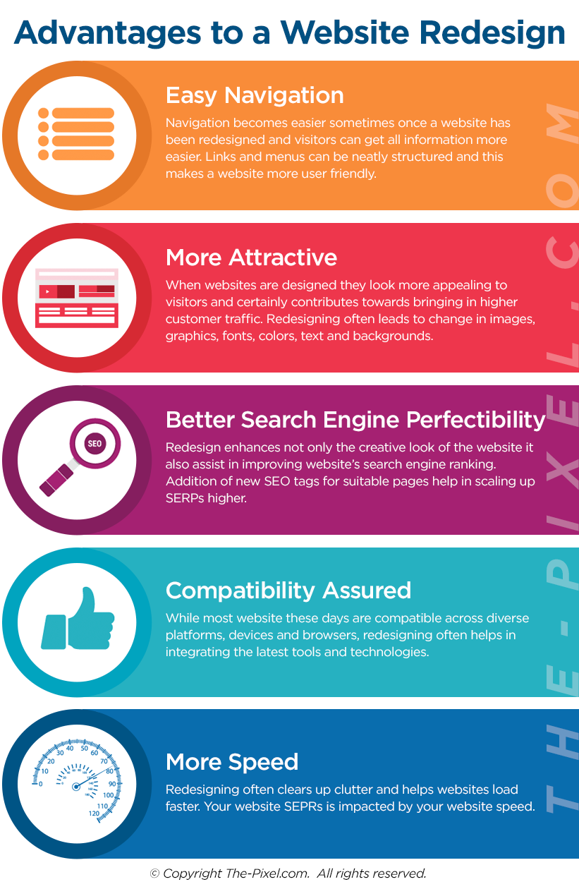 Advantages and Benefits to a Website Redesign