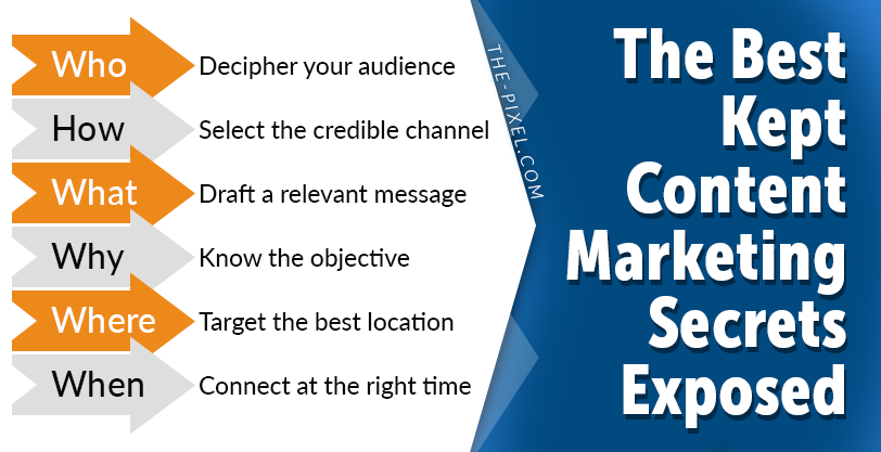 The Best Kept Content Marketing Secrets Exposed