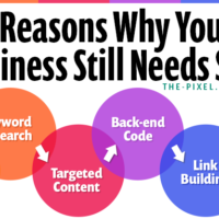 6 Reasons Why Your Business Still Needs SEO