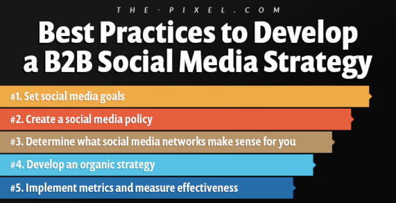 Best Practices to Develop a B2B Social Media Strategy