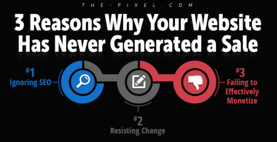 3 Reasons Why Your Website Has Never Generated a Sale