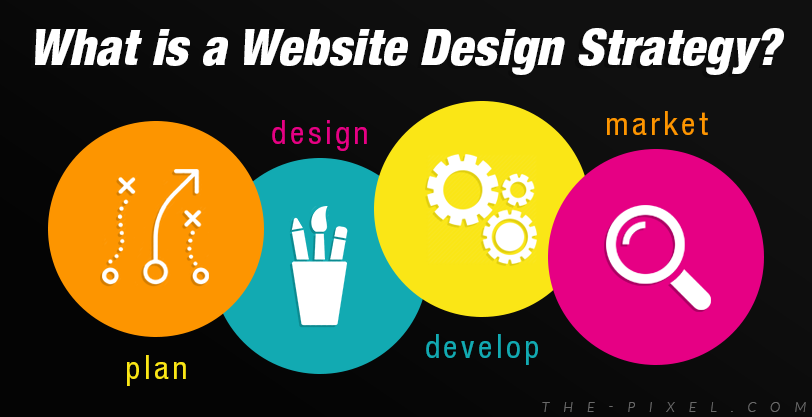 What is a Website Design Strategy?