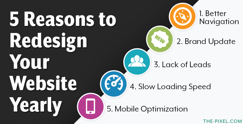 5 Reasons to Redesign Your Website Yearly