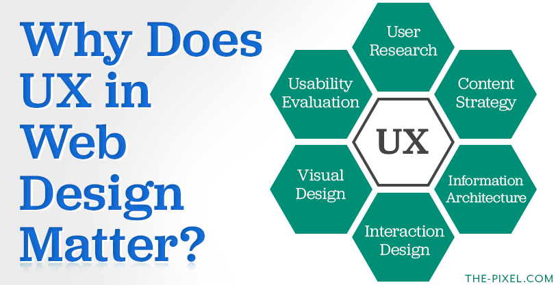 Why Does UX in Web Design Matter?