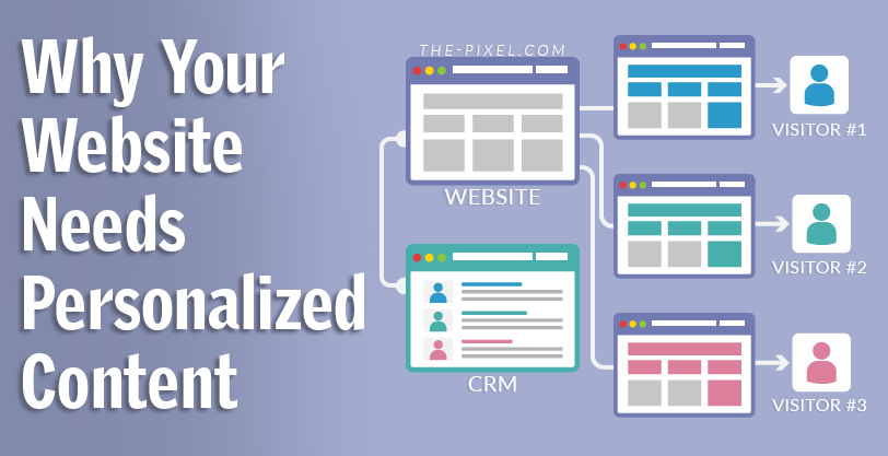 Why Your Website Needs Personalized Content