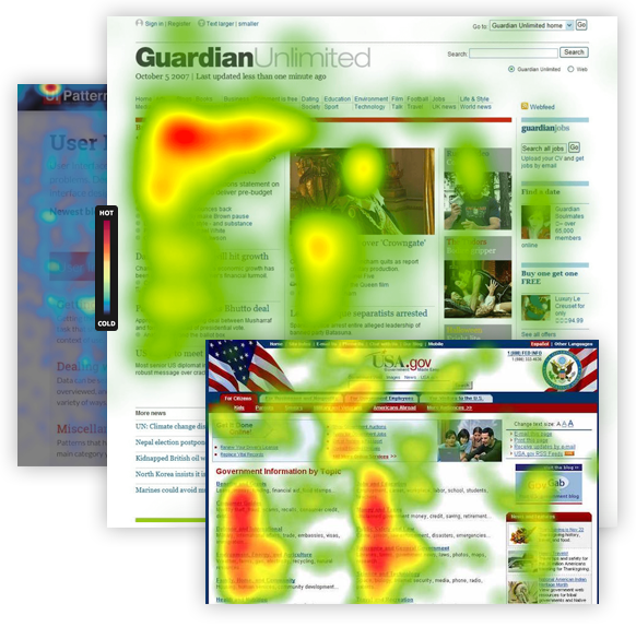 Heat Map User Experience