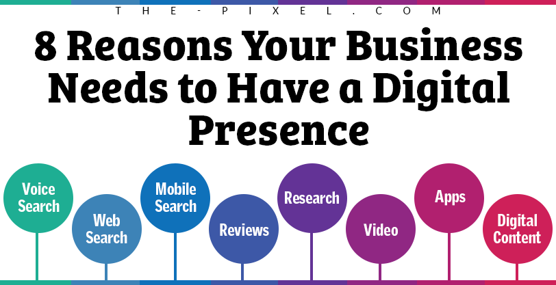 8 Reasons Your Business Needs to Have a Digital Presence
