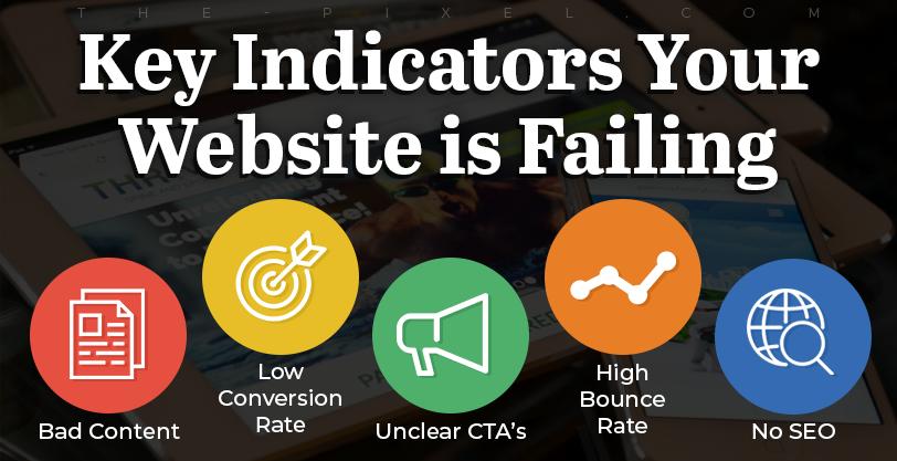 Key Indicators Your Website is Failing