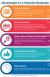 Website Redesign Benefits